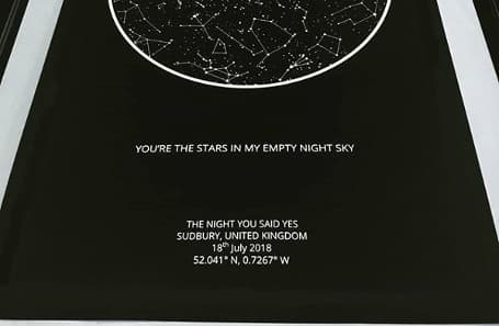 Personalised Poster of The Night Sky above Cardiff on a specific date